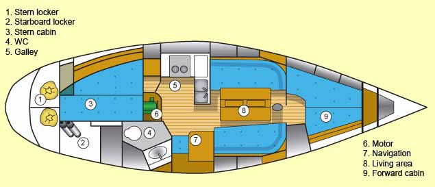 Plan of the boat